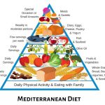 Menu Diet Mediterania Ala Indonesia 2